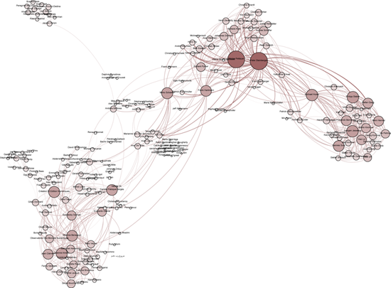 my puny facebook network - gephi can process much larger graphs