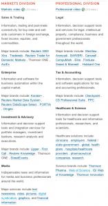 Thomson Reuters market divisions